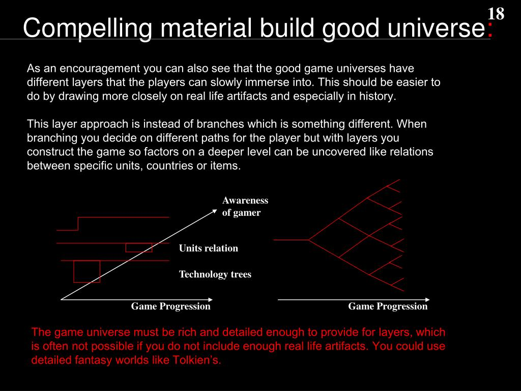 Compelling material build good universe