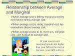 relationship between average and marginal