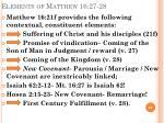 elements of matthew 16 27 28