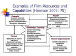 examples of firm resources and capabilities harrison 2003 75