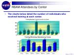 rbam attendees by center