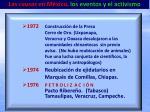 las causas en m xico los eventos y el activismo13