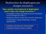 dysfonction du diaphragme par charges excessives