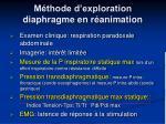 m thode d exploration diaphragme en r animation