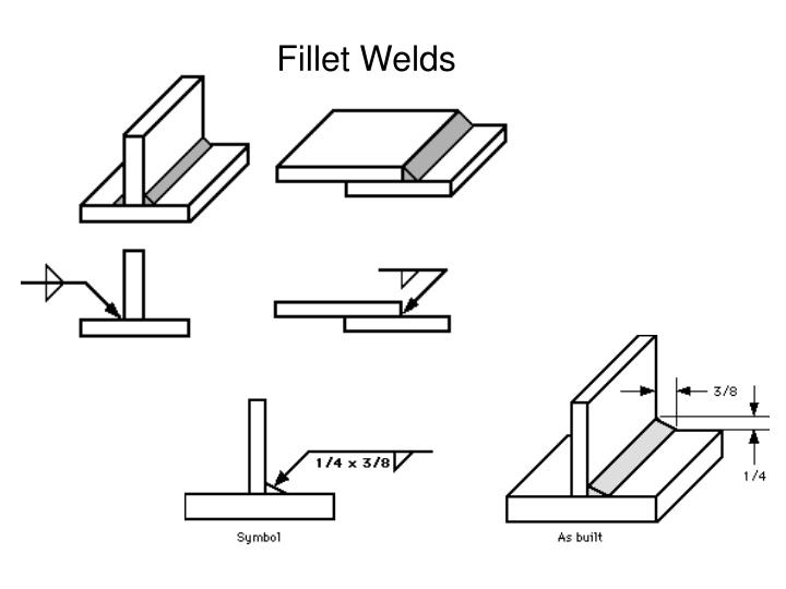 Ppt Welding Symbols And Nomenclature Powerpoint Presentation Id