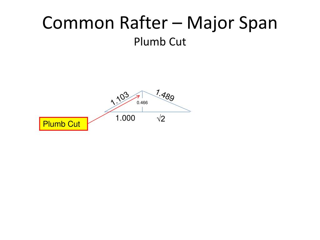 Common Rafter – Major Span