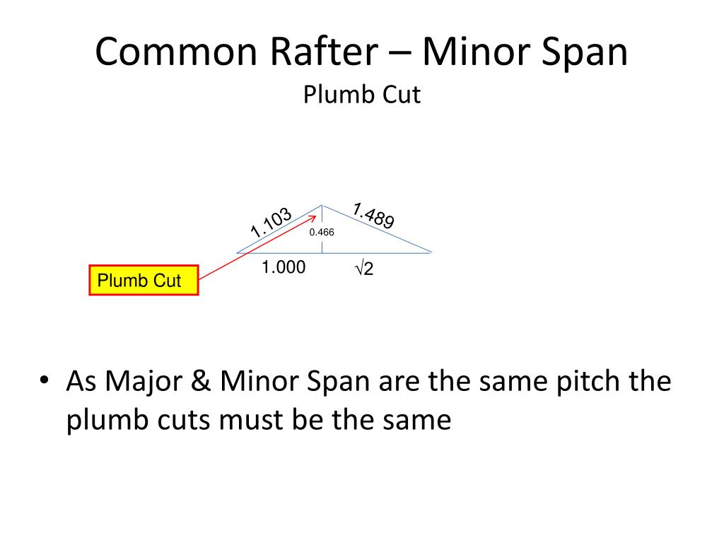 Common Rafter – Minor Span