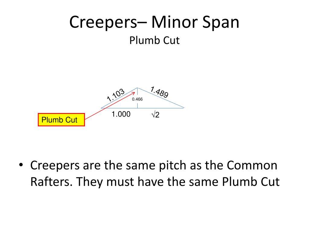 Creepers– Minor Span