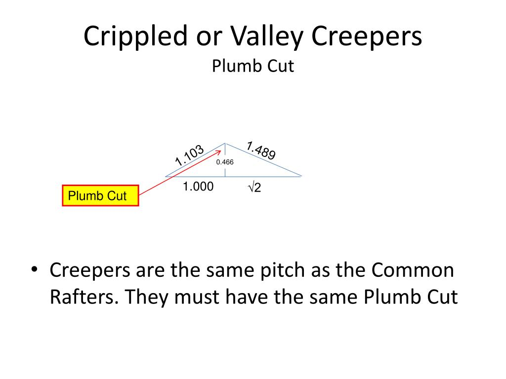 Crippled or Valley Creepers
