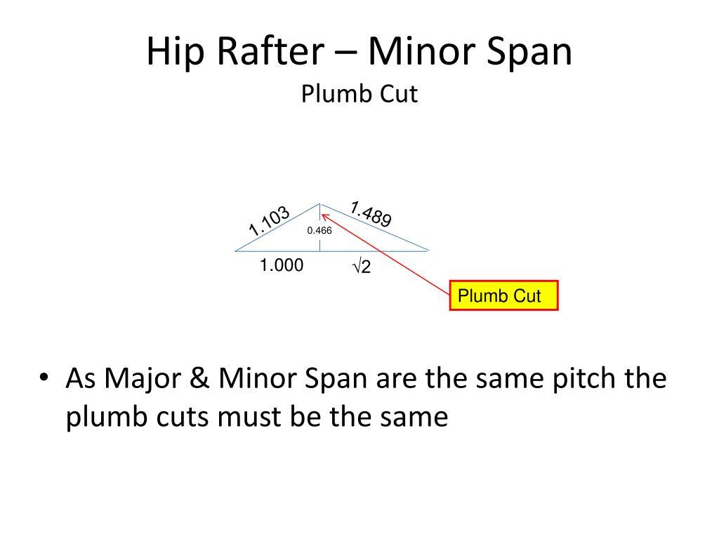 Hip Rafter – Minor Span
