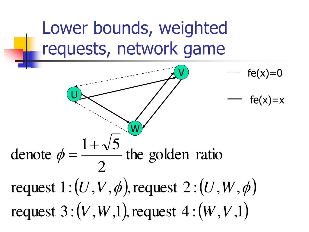 Lower bounds, weighted requests, network game