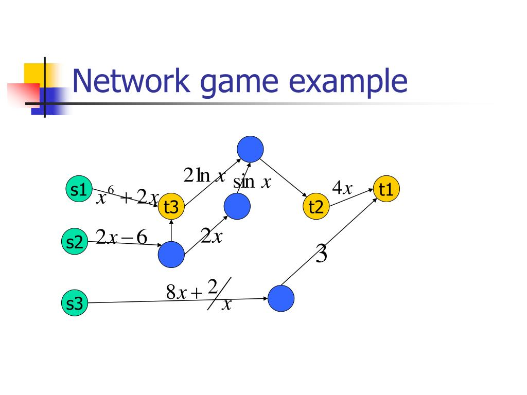 Network game example