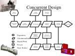 concurrent design8