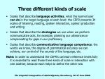 three different kinds of scale
