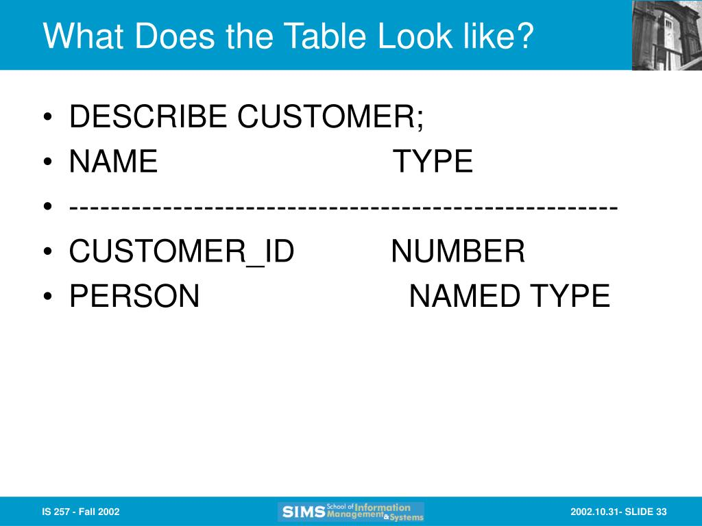 What Does the Table Look like?