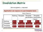 invalidation matrix