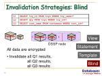 invalidation strategies blind