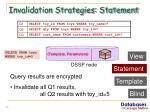 invalidation strategies statement