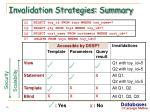 invalidation strategies summary