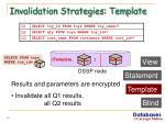 invalidation strategies template