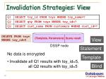 invalidation strategies view