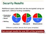 security results
