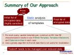 summary of our approach