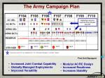 the army campaign plan