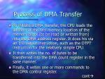 process of dma transfer