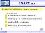 share test1