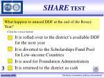 share test2