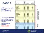 case 145
