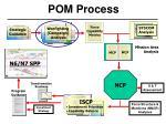 pom process9