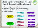 global center of excellence for oral health research and development