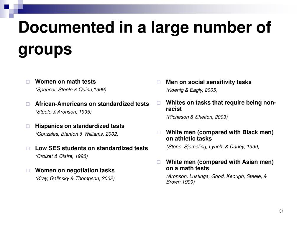 Documented in a large number of groups