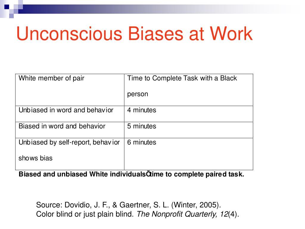 Unconscious Biases at Work