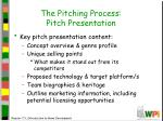 the pitching process pitch presentation