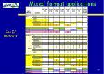 mixed format applications