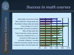 success in math courses