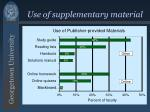 use of supplementary material