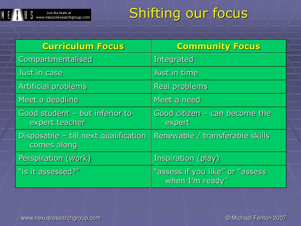 Shifting our focus