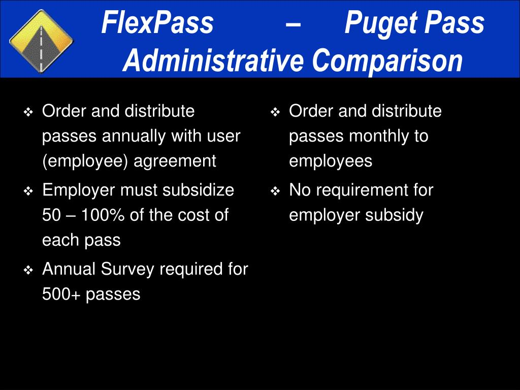 Order and distribute passes annually with user (employee) agreement