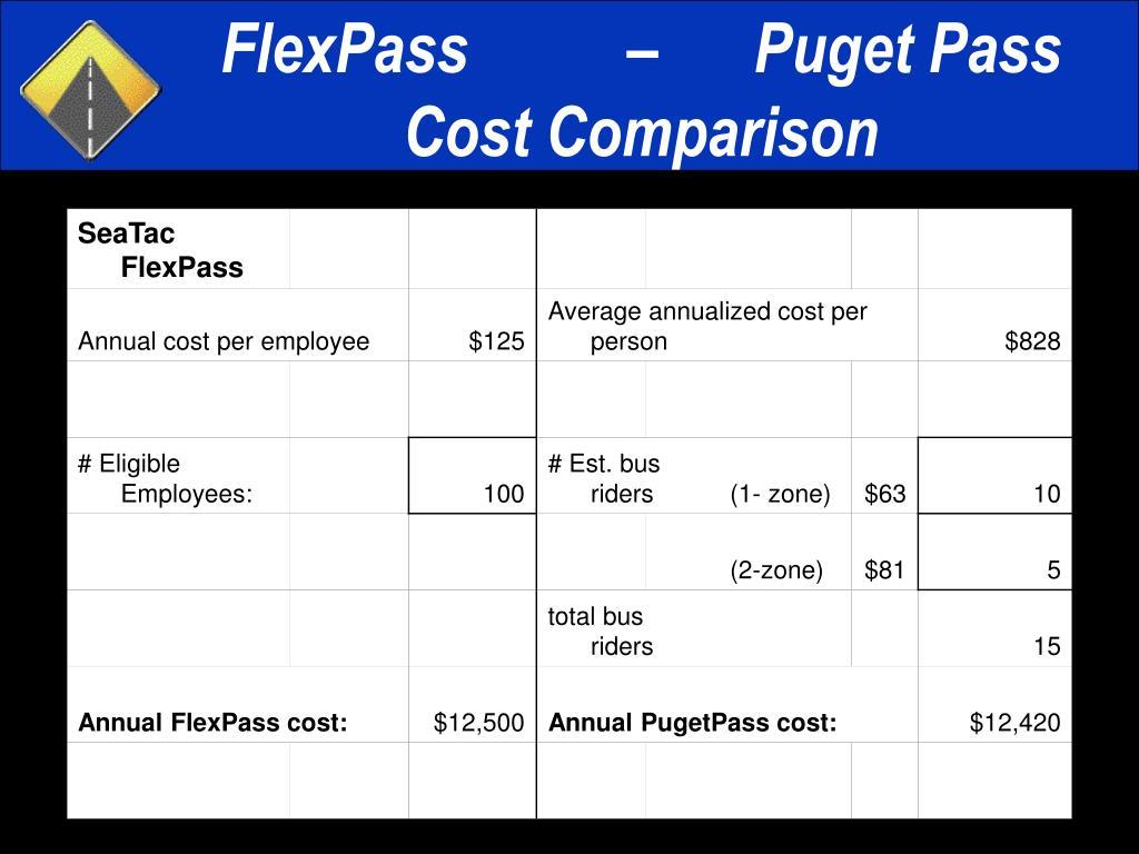 FlexPass          –      Puget Pass