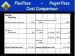 flexpass puget pass cost comparison