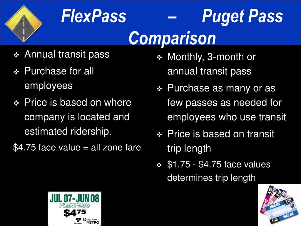 Annual transit pass