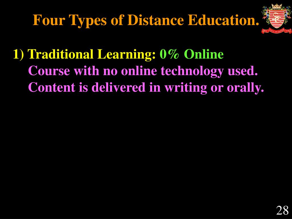 Four Types of Distance Education.