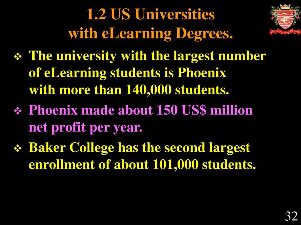 1.2 US Universities