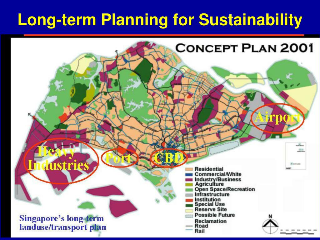Long-term Planning for Sustainability