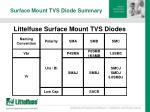 surface mount tvs diode summary