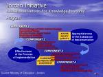 jordan initiative educational reform for knowledge economy program